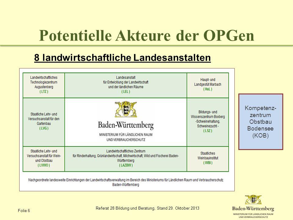 Potentielle Akteure der OPGen Folie 6 Referat 28 Bildung und Beratung, Stand 29. Oktober 2013 8 landwirtschaftliche Landesanstalten Kompetenz- zentrum
