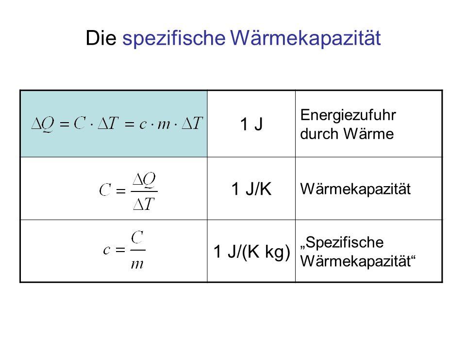 Die spezifische Wärmekapazität 1 J Energiezufuhr durch Wärme 1 J/K Wärmekapazität 1 J/(K kg) Spezifische Wärmekapazität