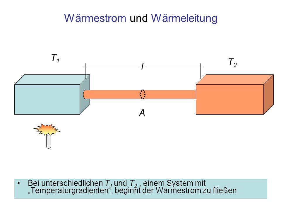 Die Wärmeleitung 1 W Wärmestrom zwischen zwei Punkten λ 1 W/(m·K)Wärmeleitfähigkeit A 1 m 2 Querschnitt des Wärmeleiters l1 mLänge des Wärmeleiters T 1, T 2 1 K Temperaturen der beiden Punkte (T 1 - T 2 ) / l ist der Temperaturgradient, nur wenn er ungleich Null ist, beginnt der Wärmestrom zu fließen