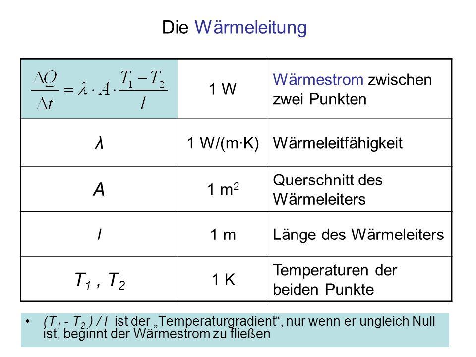 Die Wärmeleitung 1 W Wärmestrom zwischen zwei Punkten λ 1 W/(m·K)Wärmeleitfähigkeit A 1 m 2 Querschnitt des Wärmeleiters l1 mLänge des Wärmeleiters T