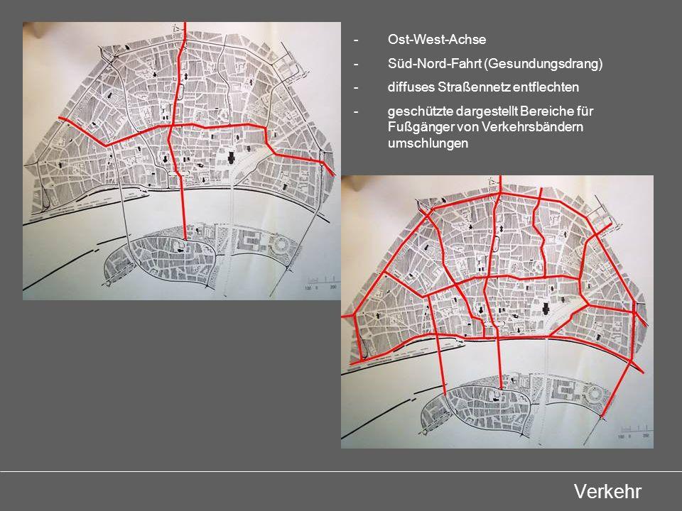 Verkehr -Ost-West-Achse -Süd-Nord-Fahrt (Gesundungsdrang) -diffuses Straßennetz entflechten -geschützte dargestellt Bereiche für Fußgänger von Verkehr