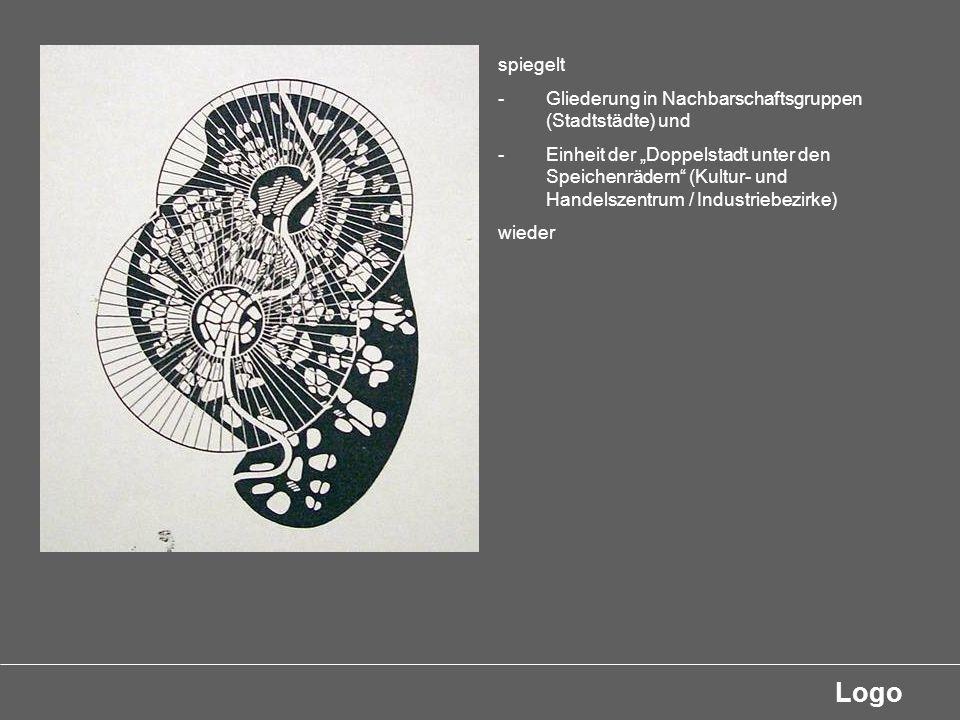 Logo spiegelt -Gliederung in Nachbarschaftsgruppen (Stadtstädte) und -Einheit der Doppelstadt unter den Speichenrädern (Kultur- und Handelszentrum / I