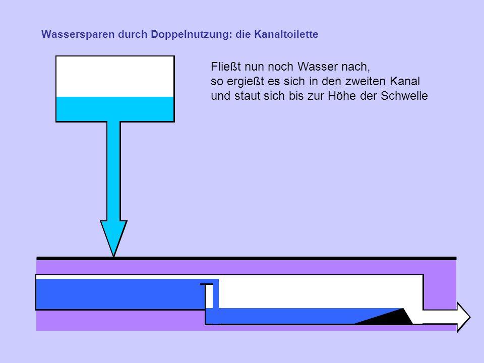Wassersparen durch Doppelnutzung: die Kanaltoilette Fließt nun noch Wasser nach, so ergießt es sich in den zweiten Kanal und staut sich bis zur Höhe der Schwelle