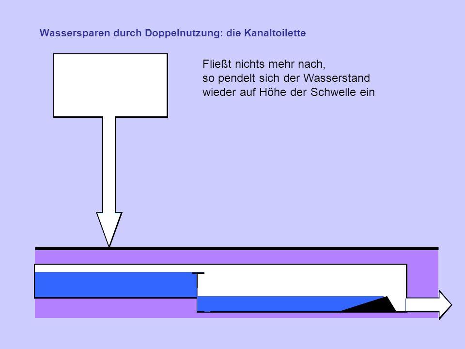 Wassersparen durch Doppelnutzung: die Kanaltoilette Fließt nichts mehr nach, so pendelt sich der Wasserstand wieder auf Höhe der Schwelle ein