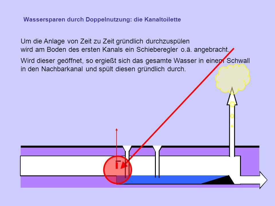 Wassersparen durch Doppelnutzung: die Kanaltoilette Um die Anlage von Zeit zu Zeit gründlich durchzuspülen wird am Boden des ersten Kanals ein Schieberegler o.ä.