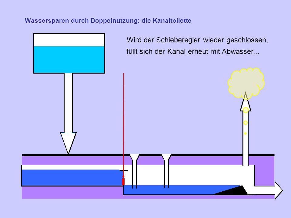 Wassersparen durch Doppelnutzung: die Kanaltoilette Wird der Schieberegler wieder geschlossen, füllt sich der Kanal erneut mit Abwasser...