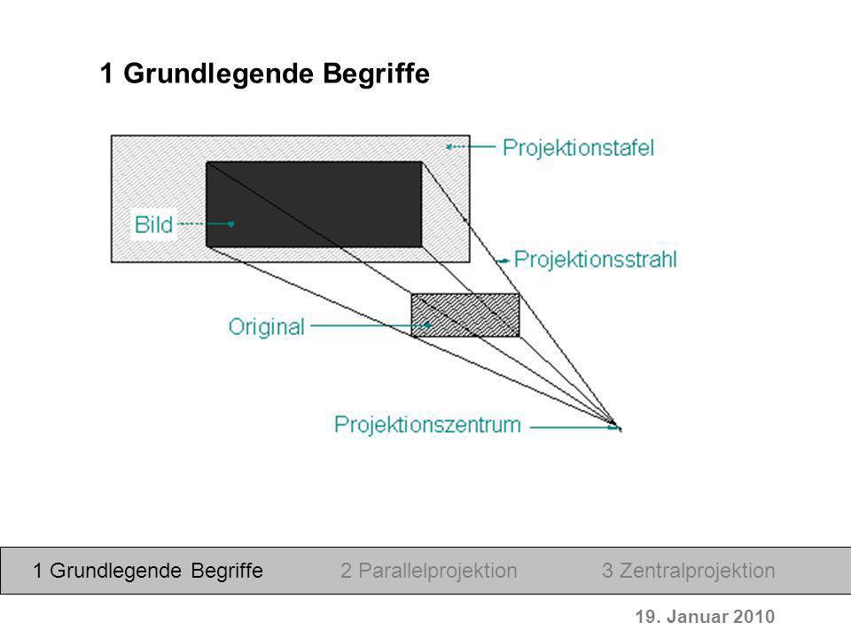 19. Januar 2010 1 Grundlegende Begriffe 2 Parallelprojektion3 Zentralprojektion