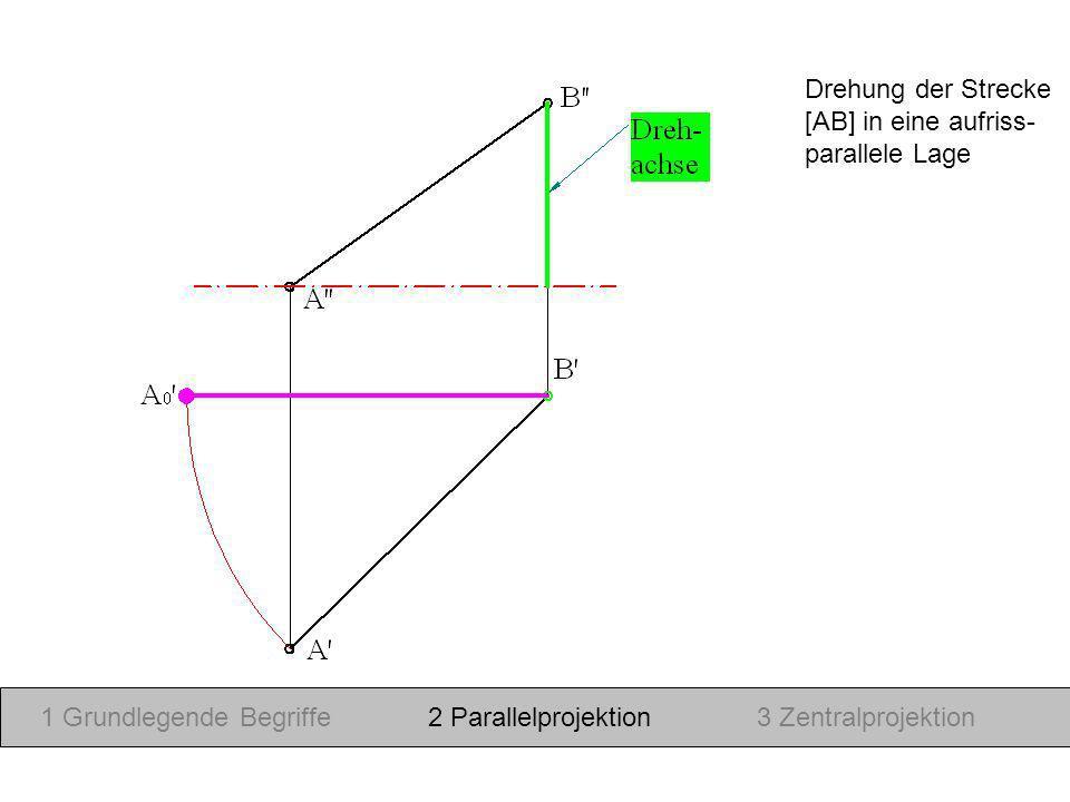 Drehung der Strecke [AB] in eine aufriss- parallele Lage 1 Grundlegende Begriffe2 Parallelprojektion3 Zentralprojektion