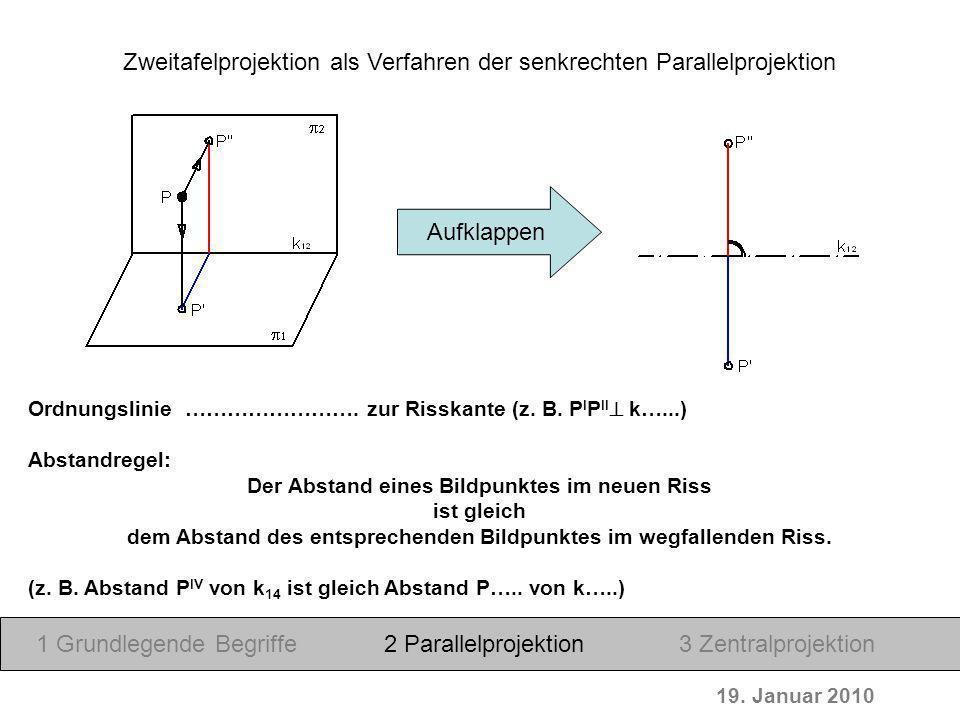 19. Januar 2010 1 Grundlegende Begriffe2 Parallelprojektion3 Zentralprojektion Aufklappen Zweitafelprojektion als Verfahren der senkrechten Parallelpr