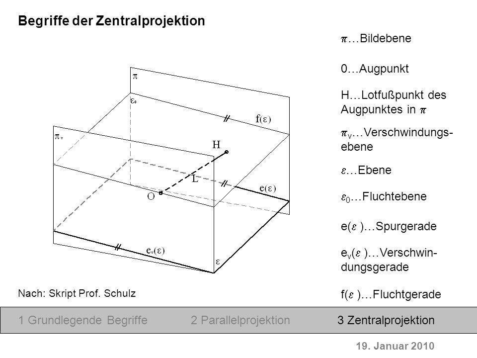 19. Januar 2010 1 Grundlegende Begriffe2 Parallelprojektion3 Zentralprojektion Nach: Skript Prof. Schulz …Bildebene 0…Augpunkt H…Lotfußpunkt des Augpu
