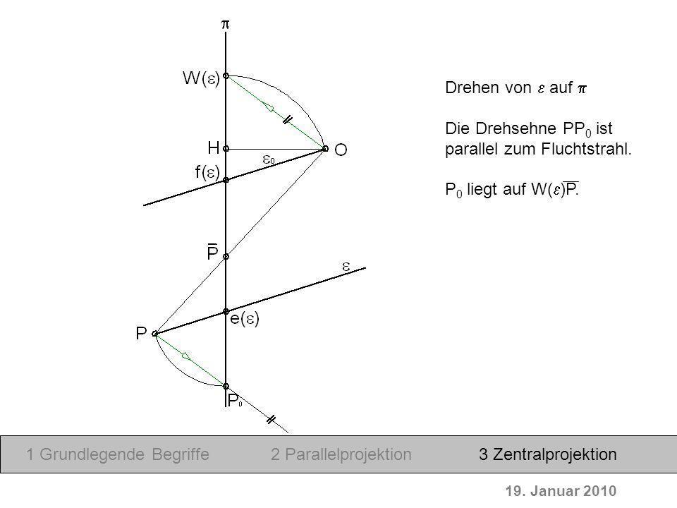 19. Januar 2010 Drehen von auf Die Drehsehne PP 0 ist parallel zum Fluchtstrahl. P 0 liegt auf W( )P. 1 Grundlegende Begriffe2 Parallelprojektion3 Zen