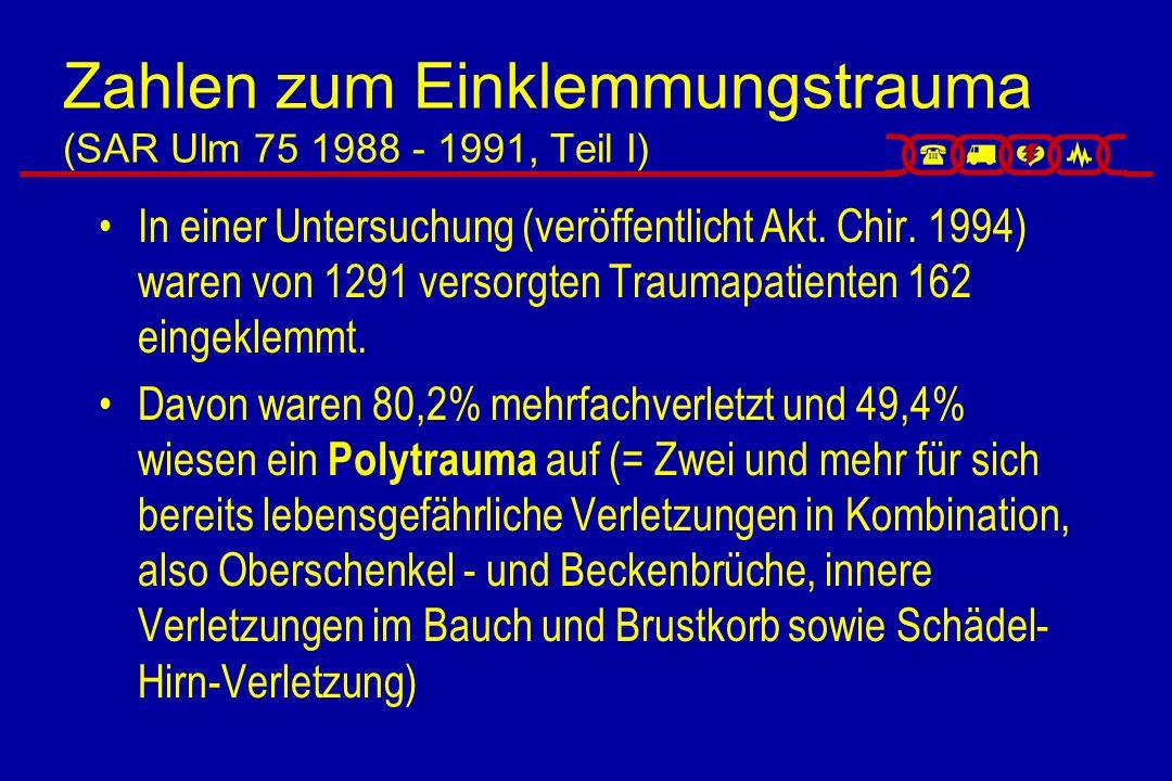 Zahlen zum Einklemmungstrauma ( SAR Ulm 75 1988 - 1991, Teil II) Kontinuierliche Zunahme des prozentualen Anteils Eingeklemmter bei Verkehrsunfällen Mittlere Einklemmungsdauer 23,3 (8 - 55) Minuten