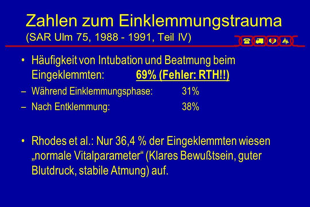 Zahlen zum Einklemmungstrauma (SAR Ulm 75, 1988 - 1991, Teil IV) Häufigkeit von Intubation und Beatmung beim Eingeklemmten: 69% (Fehler: RTH!!) –Währe
