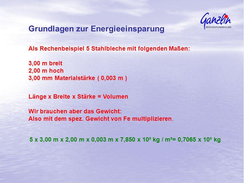 Als Rechenbeispiel 5 Stahlbleche mit folgenden Maßen: 3,00 m breit 2,00 m hoch 3,00 mm Materialstärke ( 0,003 m ) Länge x Breite x Stärke = Volumen Wi