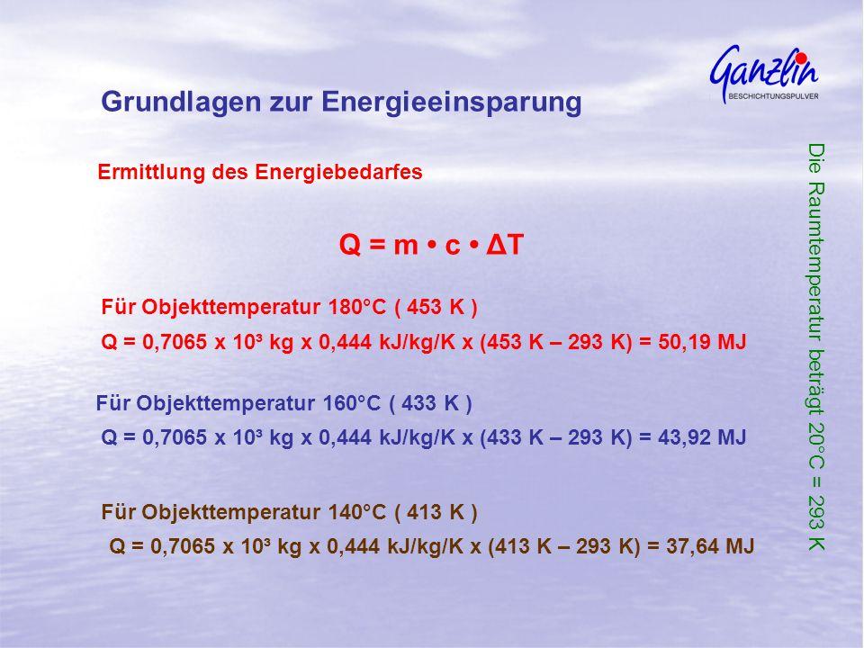 Ermittlung des Energiebedarfes Q = m c ΔT Für Objekttemperatur 180°C ( 453 K ) Die Raumtemperatur beträgt 20°C = 293 K Q = 0,7065 x 10³ kg x 0,444 kJ/