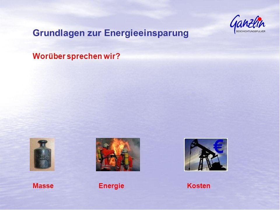 Worüber sprechen wir? MasseEnergieKosten Grundlagen zur Energieeinsparung