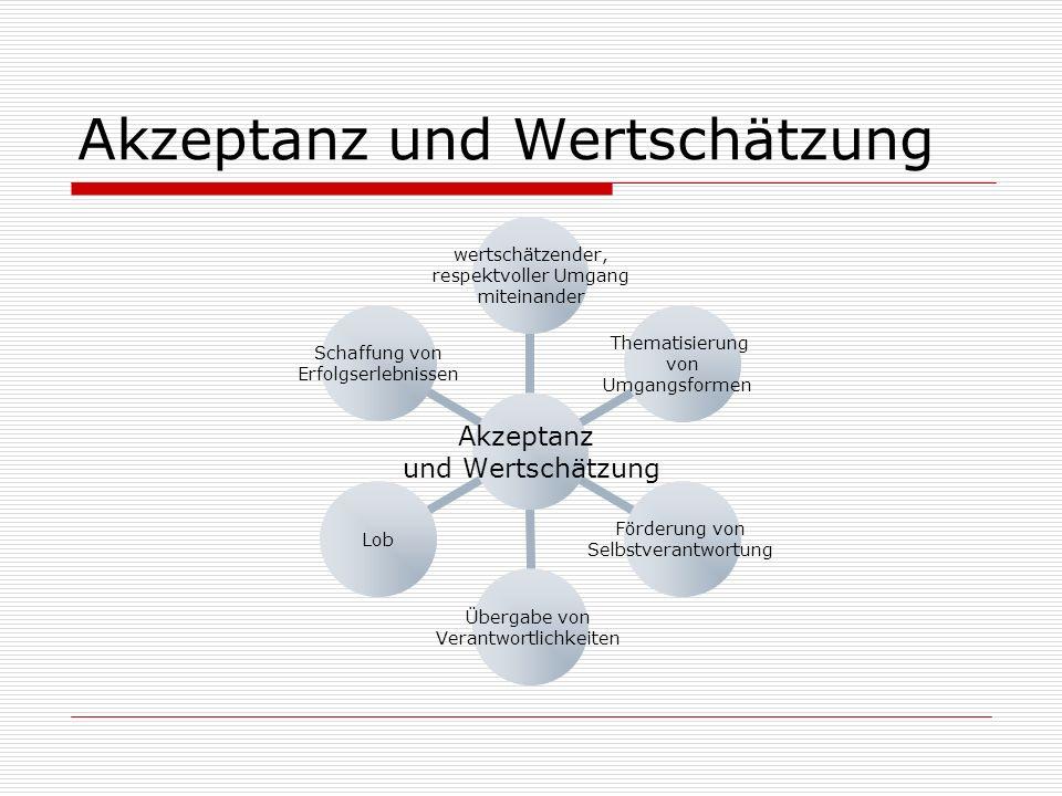 Arbeitsgemeinschaften Arbeits- gemeinschaften sportlichmusischwissenschaftlich sozial- diakonisch internationalsprachlich