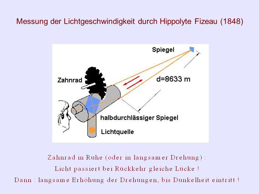 Messung der Lichtgeschwindigkeit durch Ole Rømer (1676) (Fortsetzung)