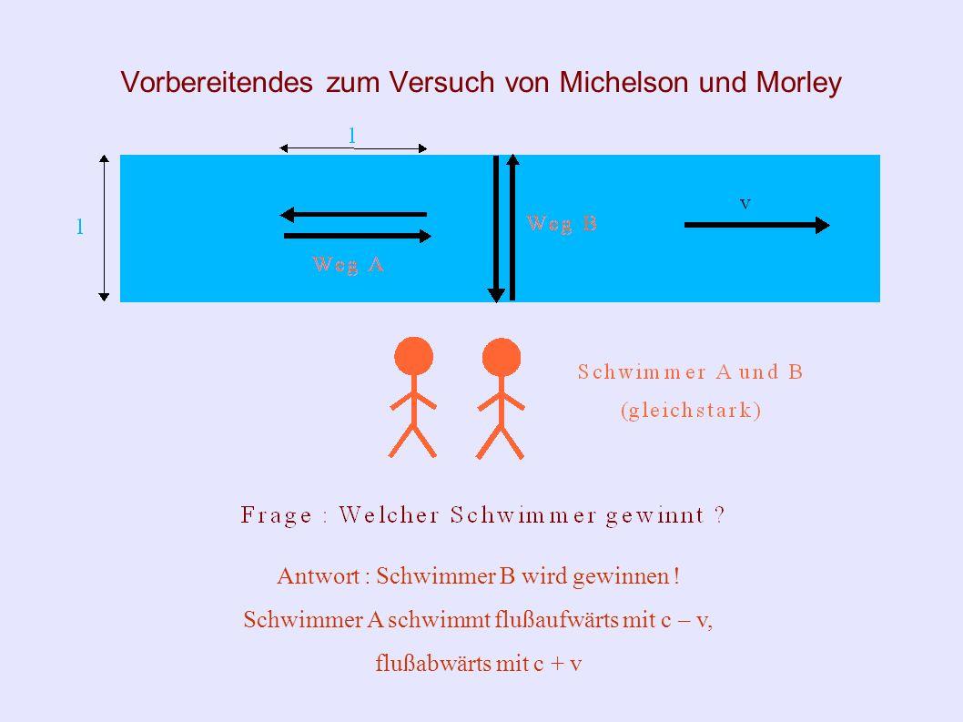 Heutiger Wert für c Lichtgeschwindigkeit (im Vakuum) : c = 299.792.458 m / s Definition des Meters (seit 1983) : Das Meter ist die Länge der Strecke, die Licht im Vakuum während des Intervalls von 1/299.792.458 Sekunden durchläuft.