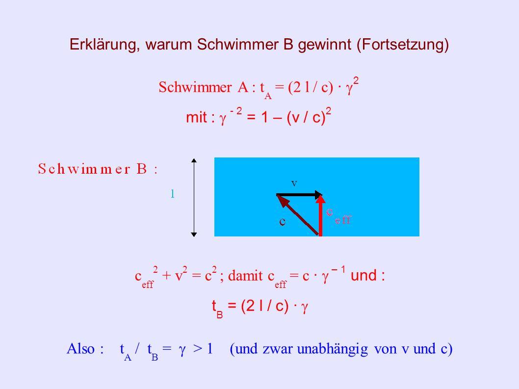 Erklärung, warum Schwimmer B gewinnt Schwimmer A :