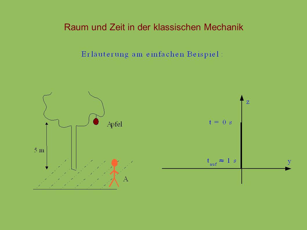 Kernfusion in der Sonne (Fortsetzung) E = m c 2 4 · 10 -12 J Massenverlust pro Sekunde durch Strahlung :4,28 · 10 9 kg Massenverlust bis heute :ca.