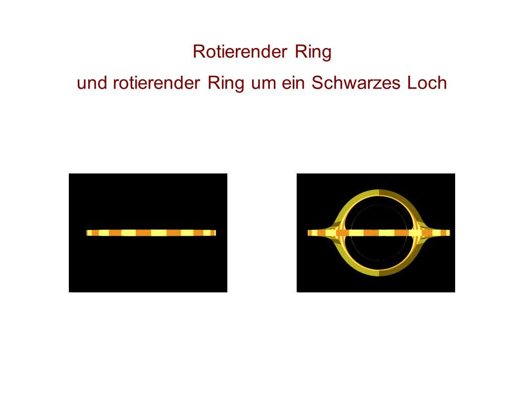 Bildung eines Schwarzen Loches im Zentrum eines Ringes