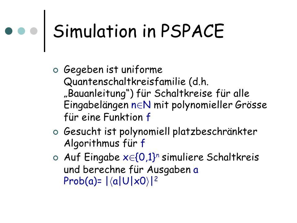 Simulation in PSPACE Gegeben ist uniforme Quantenschaltkreisfamilie (d.h. Bauanleitung) für Schaltkreise für alle Eingabelängen n 2 N mit polynomielle