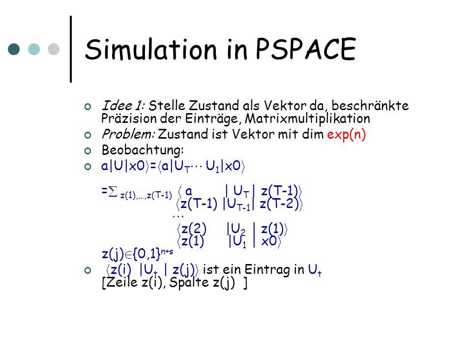 Simulation in PSPACE Idee 1: Stelle Zustand als Vektor da, beschränkte Präzision der Einträge, Matrixmultiplikation Problem: Zustand ist Vektor mit dim exp(n) Beobachtung: a|U|x0 i = h a|U T U 1 |x0 i = z(1),…,z(T-1) h a | U T | z(T-1) i h z(T-1) |U T-1 | z(T-2) i h z(2) |U 2 | z(1) i h z(1) |U 1 | x0 i z(j) 2 {0,1} n+s h z(i) |U t | z(j) i ist ein Eintrag in U t [Zeile z(i), Spalte z(j) ]