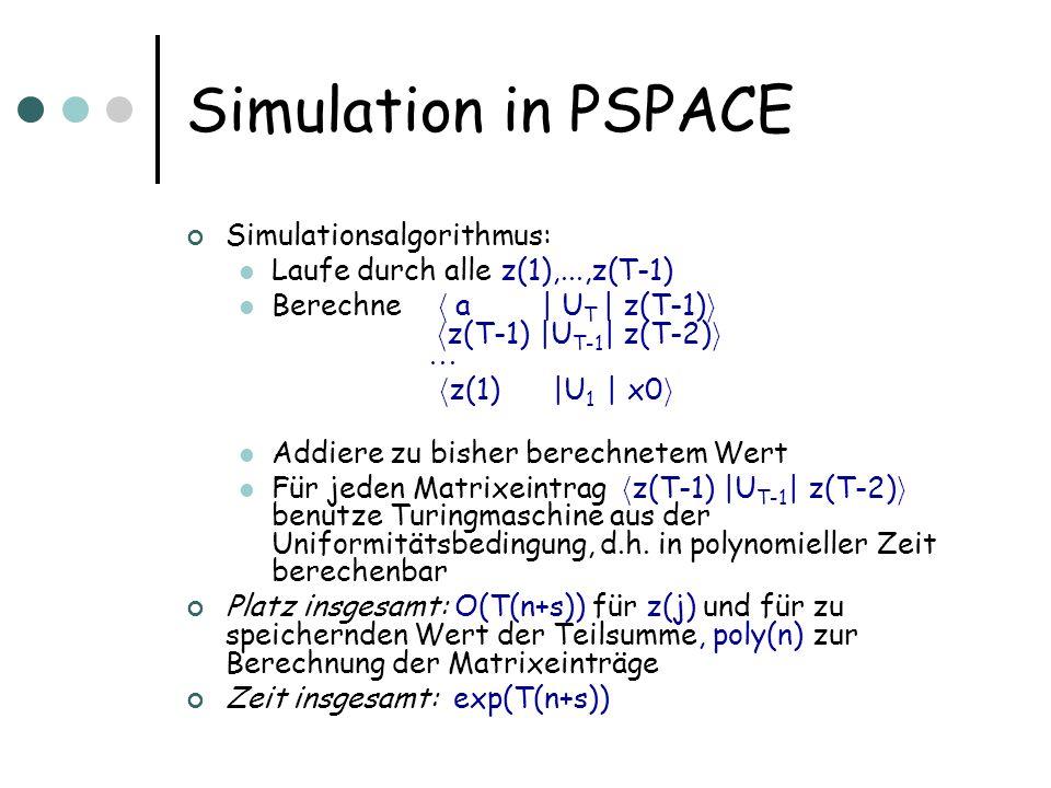 Simulation in PSPACE Simulationsalgorithmus: Laufe durch alle z(1),...,z(T-1) Berechne h a | U T | z(T-1) i h z(T-1) |U T-1 | z(T-2) i h z(1) |U 1 | x0 i Addiere zu bisher berechnetem Wert Für jeden Matrixeintrag h z(T-1) |U T-1 | z(T-2) i benutze Turingmaschine aus der Uniformitätsbedingung, d.h.