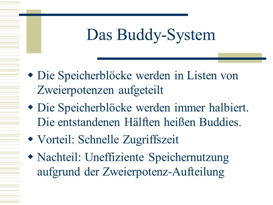 Das Buddy-System Die Speicherblöcke werden in Listen von Zweierpotenzen aufgeteilt Die Speicherblöcke werden immer halbiert. Die entstandenen Hälften
