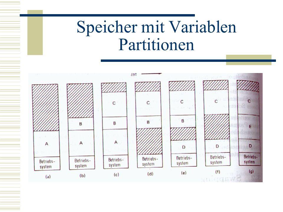 Speicher mit Variablen Partitionen