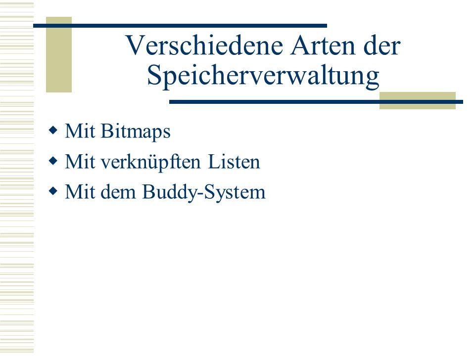 Verschiedene Arten der Speicherverwaltung Mit Bitmaps Mit verknüpften Listen Mit dem Buddy-System