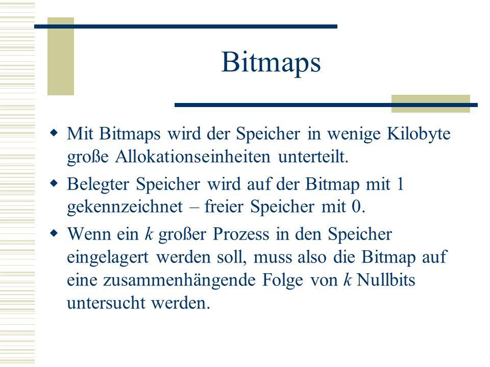 Bitmaps Mit Bitmaps wird der Speicher in wenige Kilobyte große Allokationseinheiten unterteilt. Belegter Speicher wird auf der Bitmap mit 1 gekennzeic