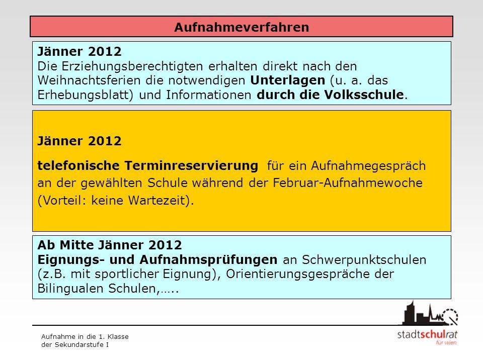 Aufnahme in die 1. Klasse der Sekundarstufe I Aufnahmeverfahren Jänner 2012 telefonische Terminreservierung für ein Aufnahmegespräch an der gewählten