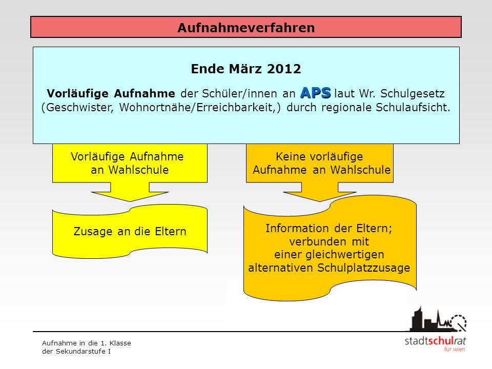 Aufnahme in die 1. Klasse der Sekundarstufe I Information der Eltern; verbunden mit einer gleichwertigen alternativen Schulplatzzusage Ende März 2012