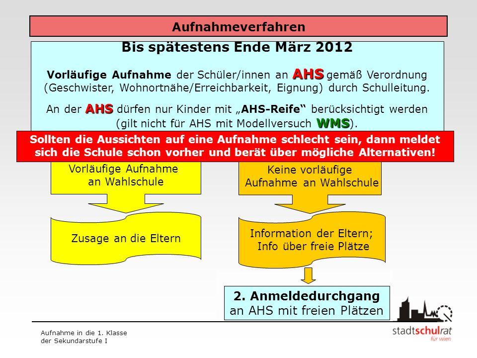 Aufnahme in die 1. Klasse der Sekundarstufe I Aufnahmeverfahren Bis spätestens Ende März 2012 AHS Vorläufige Aufnahme der Schüler/innen an AHS gemäß V