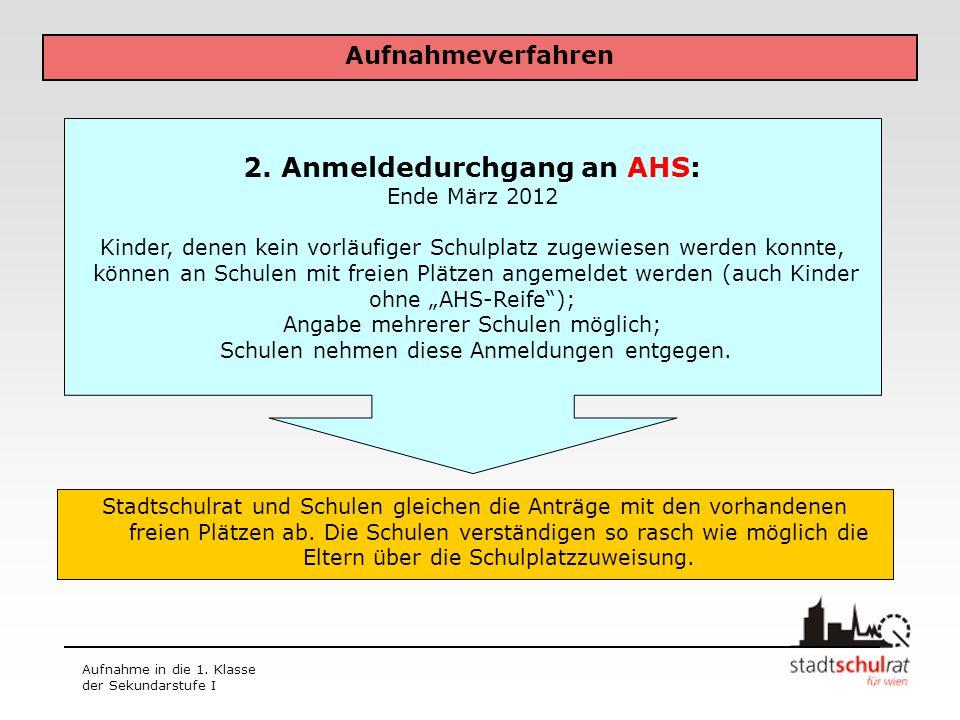Aufnahme in die 1. Klasse der Sekundarstufe I Aufnahmeverfahren 2. Anmeldedurchgang an AHS: Ende März 2012 Kinder, denen kein vorläufiger Schulplatz z