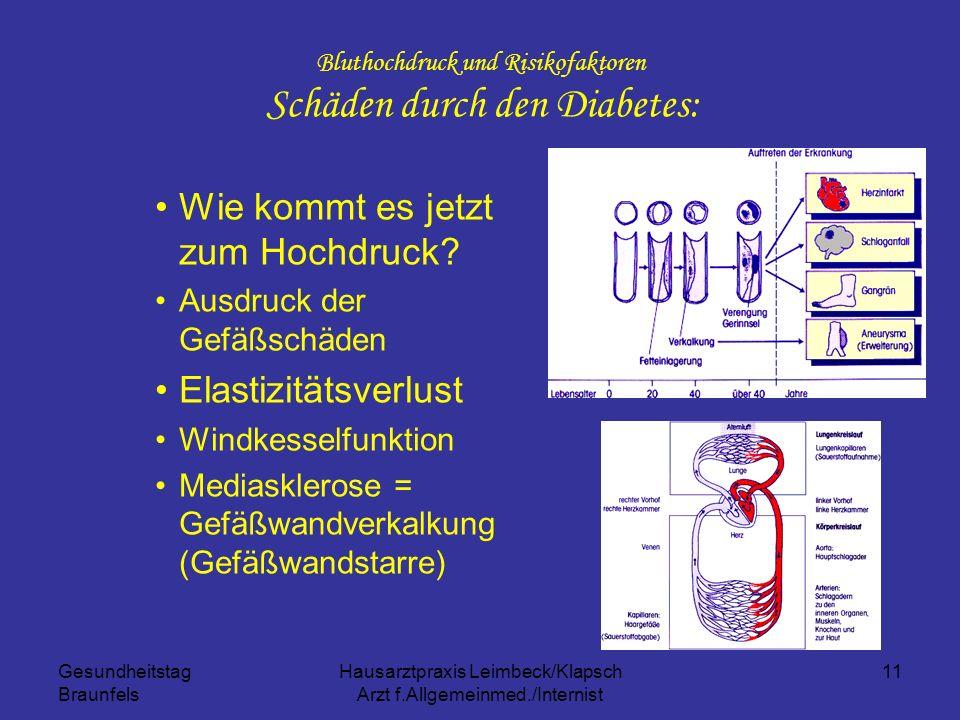 Gesundheitstag Braunfels Hausarztpraxis Leimbeck/Klapsch Arzt f.Allgemeinmed./Internist 11 Bluthochdruck und Risikofaktoren Schäden durch den Diabetes