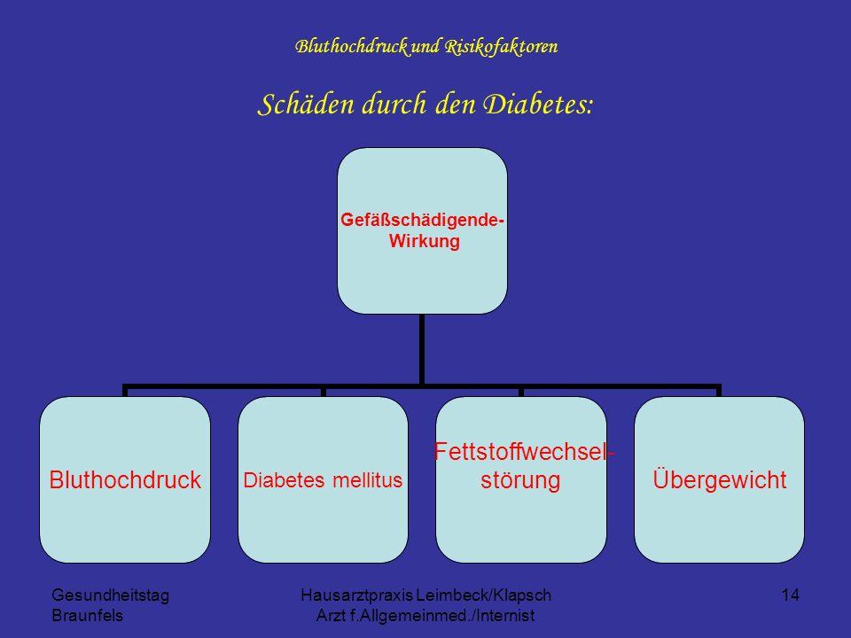 Gesundheitstag Braunfels Hausarztpraxis Leimbeck/Klapsch Arzt f.Allgemeinmed./Internist 14 Bluthochdruck und Risikofaktoren Schäden durch den Diabetes