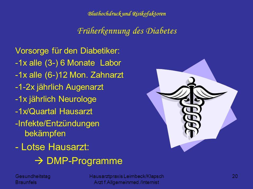 Gesundheitstag Braunfels Hausarztpraxis Leimbeck/Klapsch Arzt f.Allgemeinmed./Internist 20 Bluthochdruck und Risikofaktoren Früherkennung des Diabetes