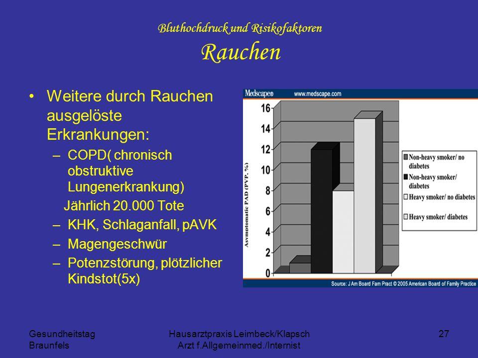 Gesundheitstag Braunfels Hausarztpraxis Leimbeck/Klapsch Arzt f.Allgemeinmed./Internist 27 Bluthochdruck und Risikofaktoren Rauchen Weitere durch Rauc