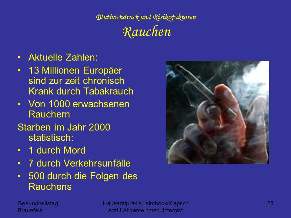 Gesundheitstag Braunfels Hausarztpraxis Leimbeck/Klapsch Arzt f.Allgemeinmed./Internist 28 Bluthochdruck und Risikofaktoren Rauchen Aktuelle Zahlen: 1