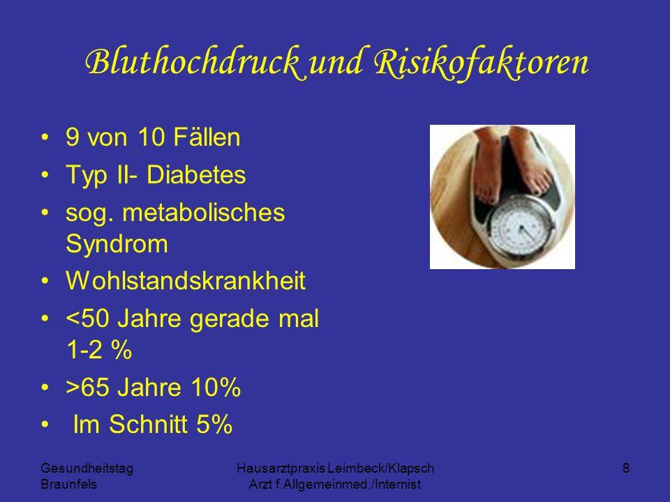 Gesundheitstag Braunfels Hausarztpraxis Leimbeck/Klapsch Arzt f.Allgemeinmed./Internist 8 Bluthochdruck und Risikofaktoren 9 von 10 Fällen Typ II- Dia