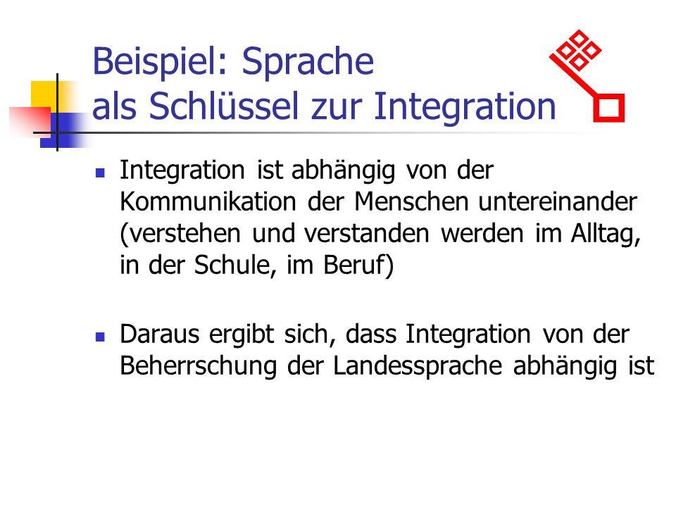 Beispiel: Sprache als Schlüssel zur Integration Integration ist abhängig von der Kommunikation der Menschen untereinander (verstehen und verstanden werden im Alltag, in der Schule, im Beruf) Daraus ergibt sich, dass Integration von der Beherrschung der Landessprache abhängig ist