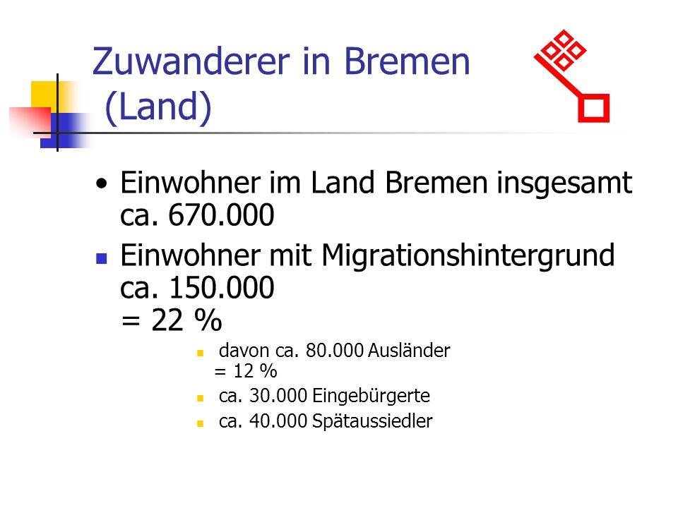Zuwanderer in Bremen (Land) Einwohner im Land Bremen insgesamt ca.