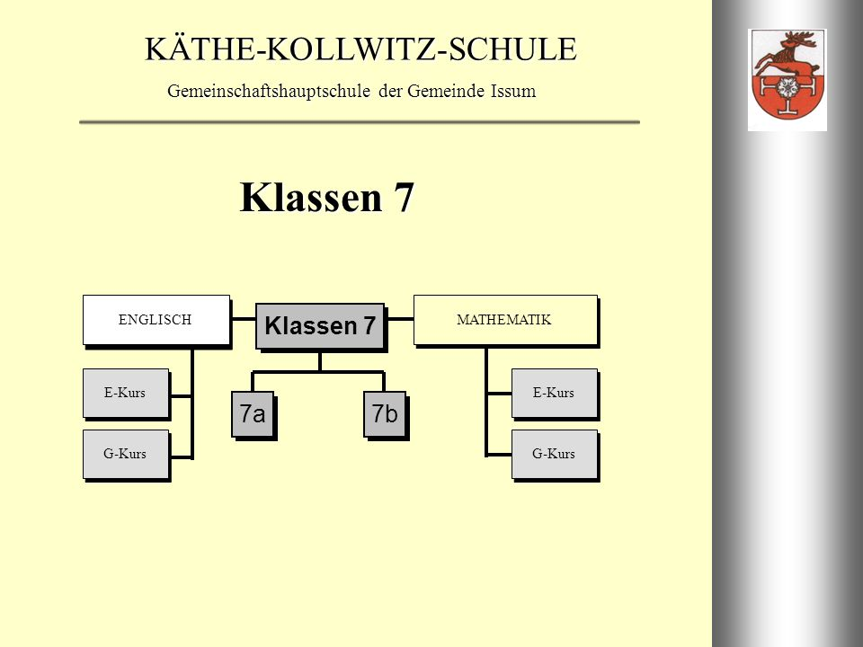 KÄTHE-KOLLWITZ-SCHULE Gemeinschaftshauptschule der Gemeinde Issum E-Kurs G-Kurs ENGLISCH MATHEMATIK Klassen 8 8a8b Klassen 8