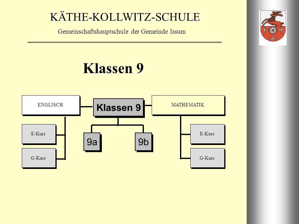 KÄTHE-KOLLWITZ-SCHULE Gemeinschaftshauptschule der Gemeinde Issum 10A Abschluss 10B Abschluss Klassen 10 Sekundarstufenabschluss I Fachoberschulreife