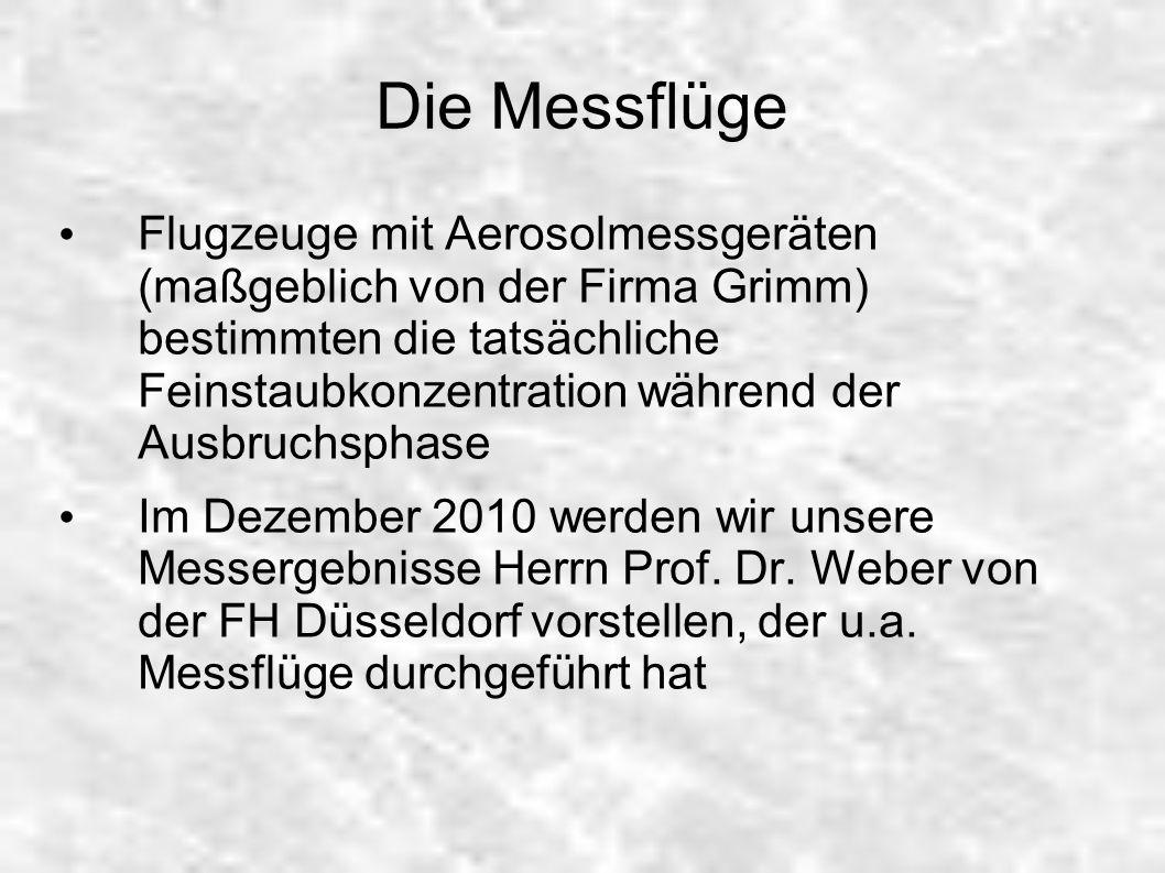 Die Messflüge Flugzeuge mit Aerosolmessgeräten (maßgeblich von der Firma Grimm) bestimmten die tatsächliche Feinstaubkonzentration während der Ausbruc