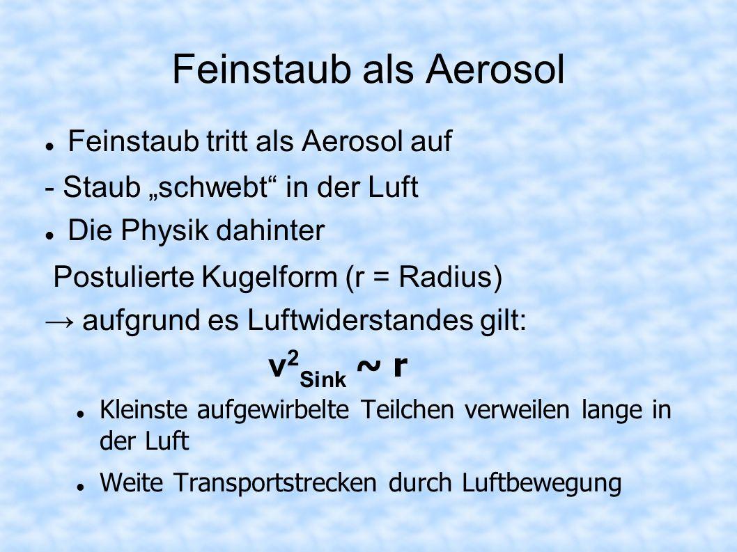 Feinstaub als Aerosol Feinstaub tritt als Aerosol auf - Staub schwebt in der Luft Die Physik dahinter Postulierte Kugelform (r = Radius) aufgrund es L