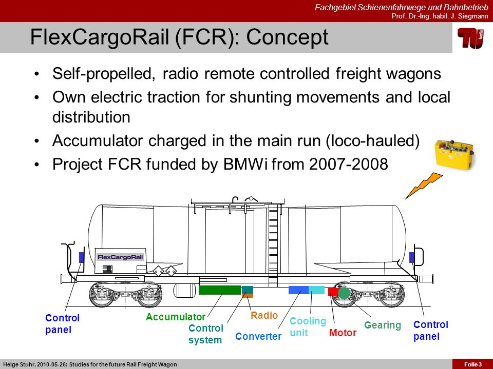 Folie 3 Fachgebiet Schienenfahrwege und Bahnbetrieb Prof. Dr.-Ing. habil. J. Siegmann Helge Stuhr, 2010-05-26: Studies for the future Rail Freight Wag